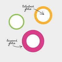 Bílé dětské tabule kruhy na zdi v dětském pokojíčku náhled | Bílé tabule kruhy dětské (t23)