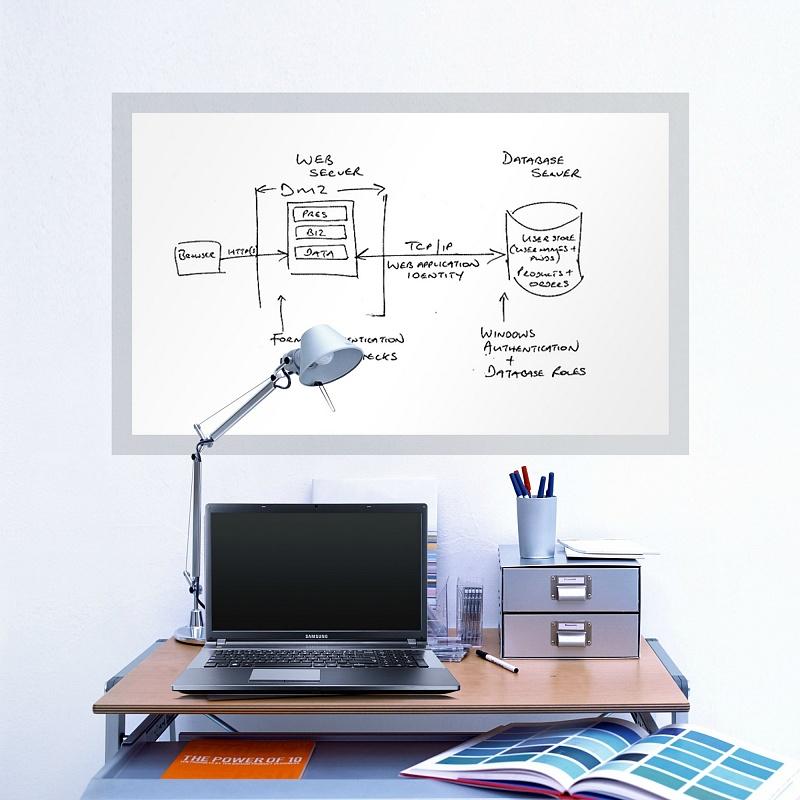 Samolepicí tabule na zeď s rámečkem   Bílá nalepovací tabule s rámečkem (t18)
